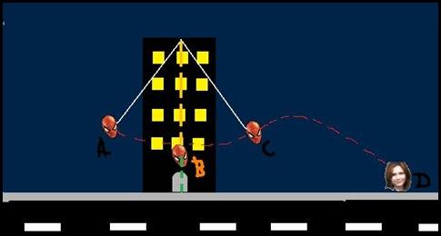 fisica homem aranha
